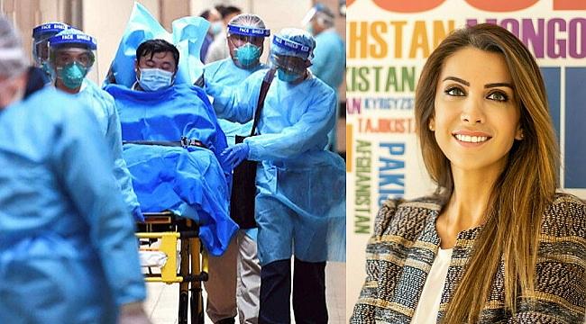 Av.Çiğdem Şelli Dilek ''COVİD-19 tedavisini Sigorta Poliçeleri Karşılıyor mu?''
