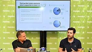 Türkiye'de Kripto Para İle İşlem Yapanların Oranı Yüzde 1'in Altında
