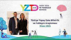 Nisan 2021 ''Türkiye Yapay Zekâ Bilinirlik ve Yaklaşım Araştırması'' Yayınlandı